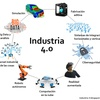 Logo La Cuarta Revolución industrial: Industria 4.0