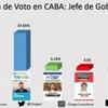 Logo Fernando Gonzalez y asociados consultora midieron los resultados del debate presidencial