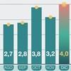 Logo IPC, Indice Costo Vida Diciembre 2020: 4% (Horacio Rovelli)