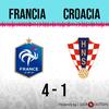 Logo Gol de Francia: Francia 4 - Croacia 1 - Relato de @Continental590
