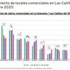 Logo Entrevista a Soledad Balayan Locales comerciales en las Cañitas