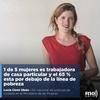 Logo Lucía Cirmi Obón - Segunda Dosis - Radio 10