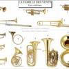 Logo Les cuivres (instruments de l'orchestre) - Caractérisation