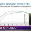Logo Entrevista a Sol Minoldo sobre el informe conocido esta semana cerca de covid y presencialidad