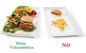 Que es la dieta volumetrica
